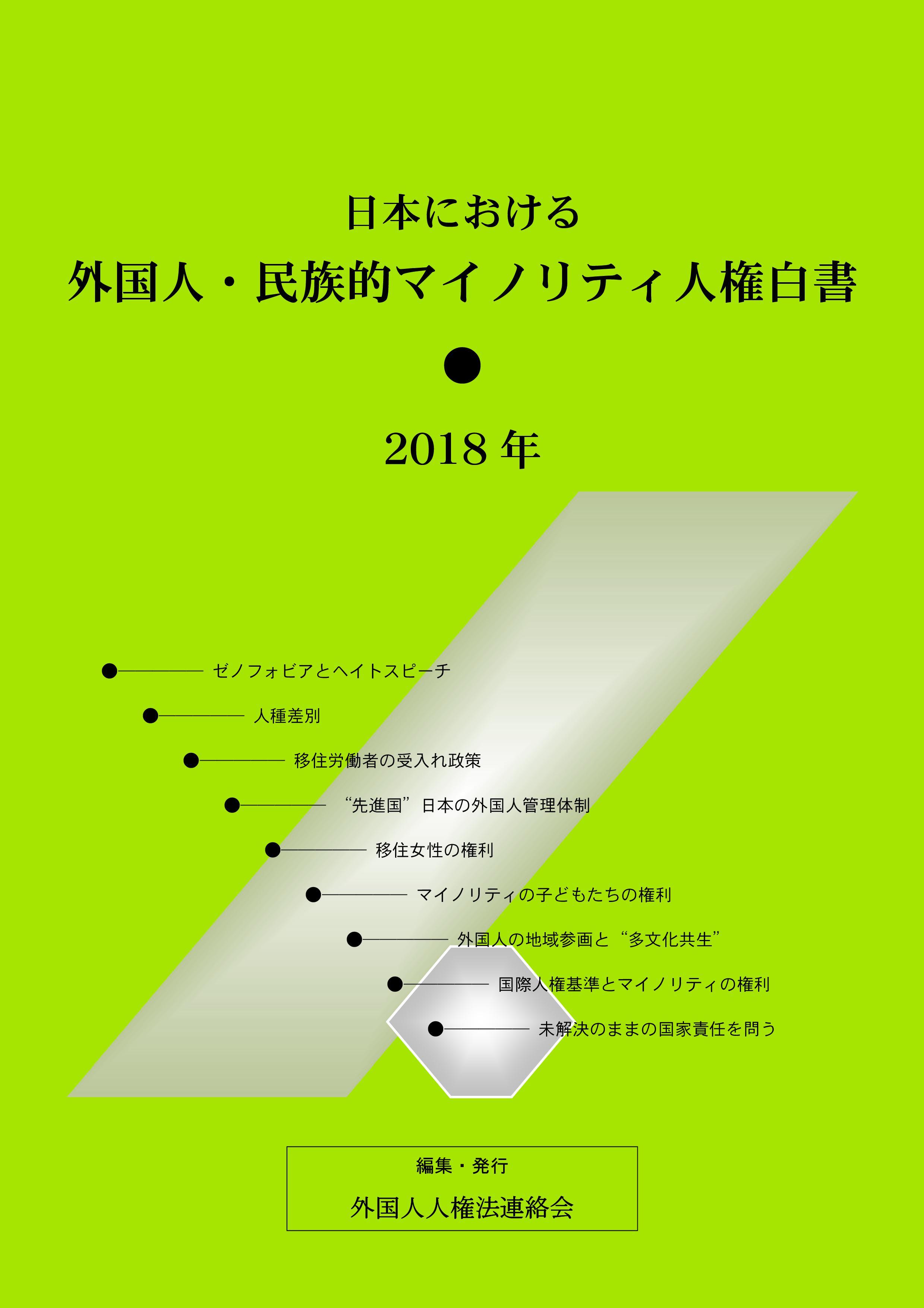 人権白書2018表1